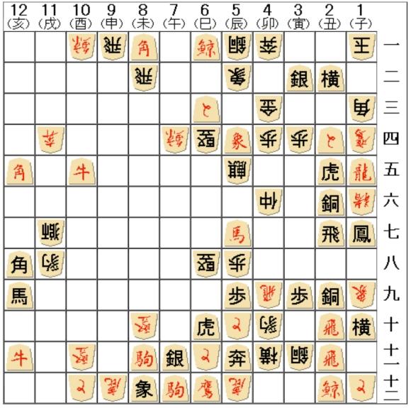 chu-shogi-mega-tsume1