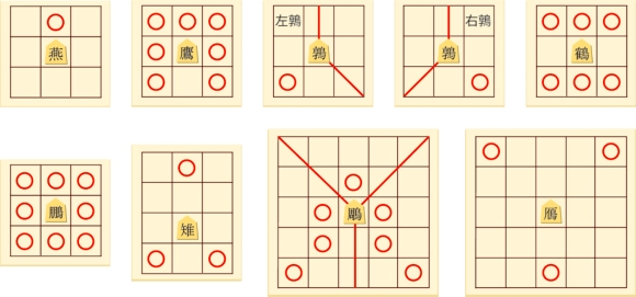 Tori-shogi-moves