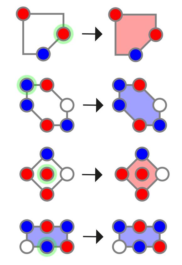 conhex-diagram 1-01
