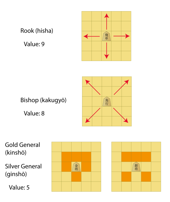 shogi-power-pieces-modern-01