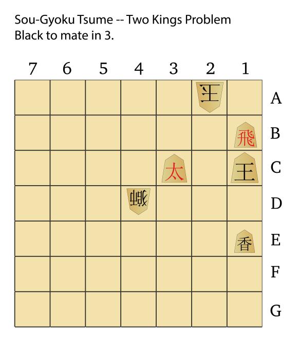 chu-shogi-puzzle-3-start-01