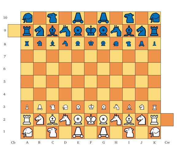 Tamerlane-start-pos-01