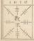 TK_SSZ_diagram